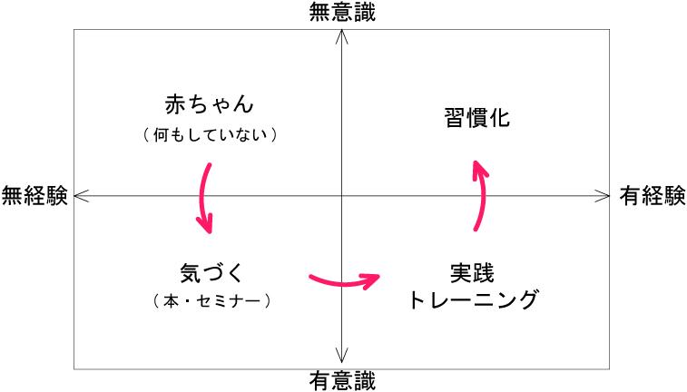 021_chart